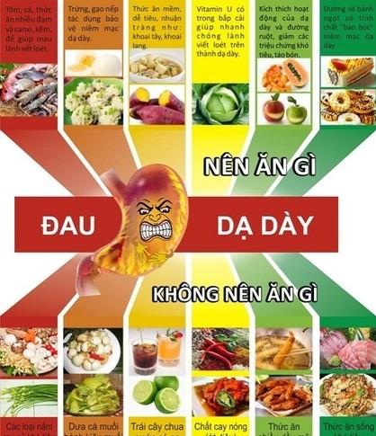 Chế độ ăn dành cho người đau dạ dày