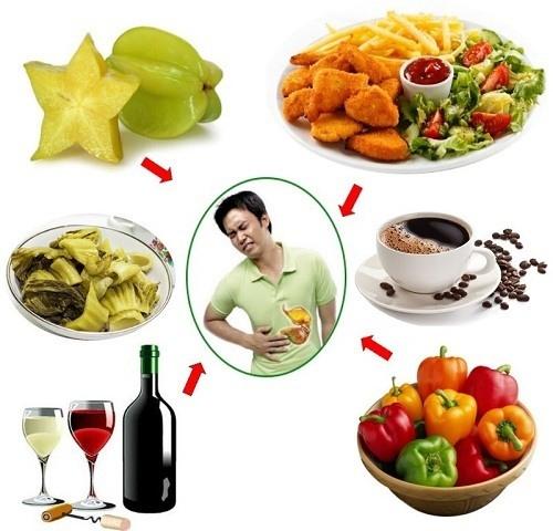 ăn uống không lành mạnh gây đau dạ dày