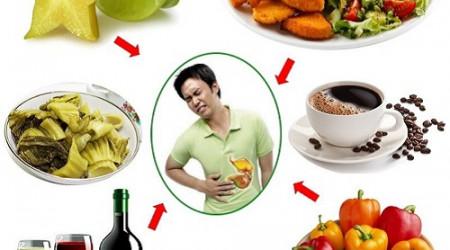 bệnh dư axit dạ dày