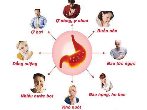 Các triệu chứng của bệnh đau dạ dày